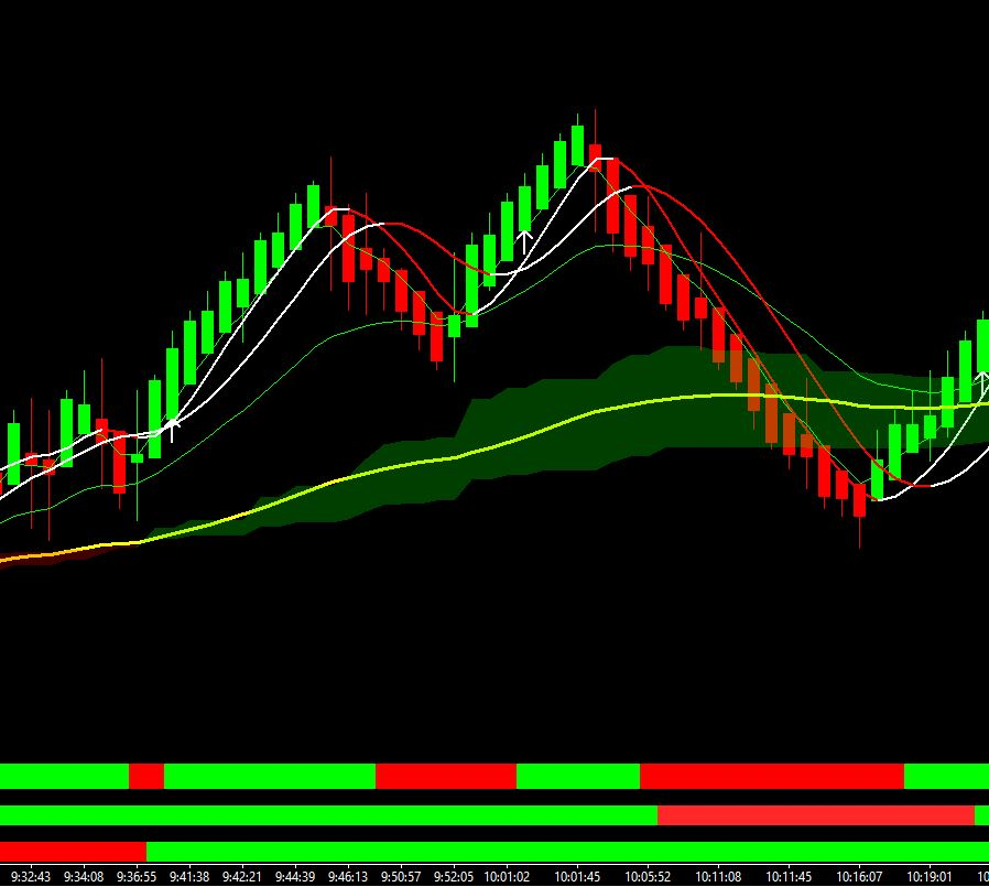 T3 Trade The Trend Strategy For Futures Forgiving Computers