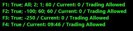 Trading Unlocked